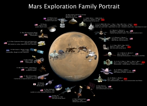 Mars-exploration-family-portrait-version3